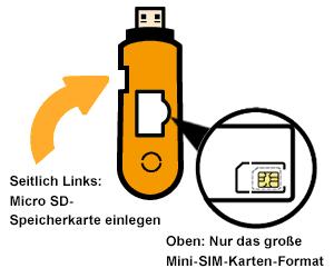 congstar Internet-Stick - SIM Karte einlegen