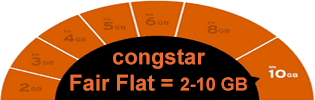congstar Fair Flat Aktion