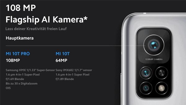 Kamera vom Xiaomi Mi 10T Pro 5G